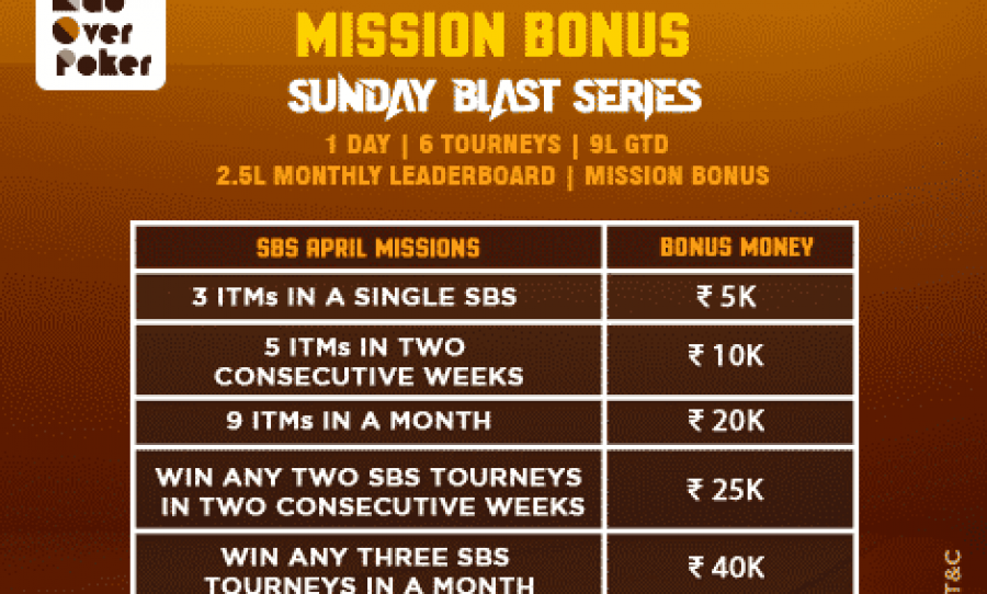 Sunday Blast Series