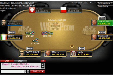2020 WSOP Online Event #31 Final Table